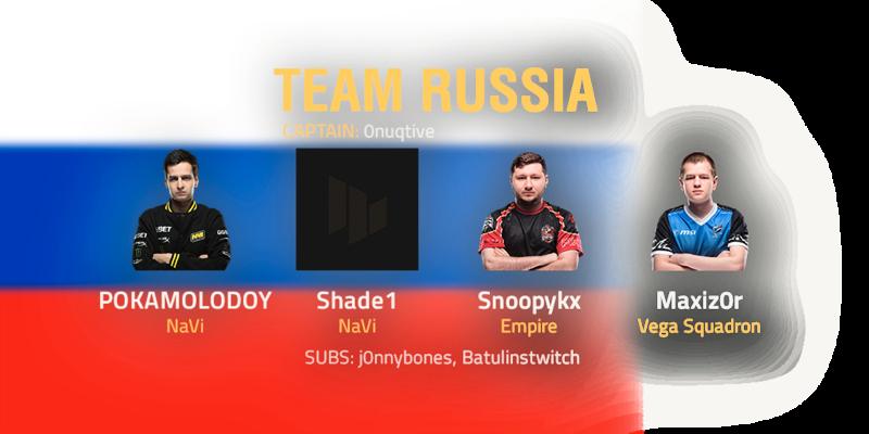 [PUBG] Игроки Na`Vi, Empire и Vega вошли в сборную России на Auzom NATIONS CUP